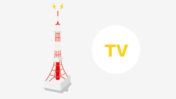 テレビ広告